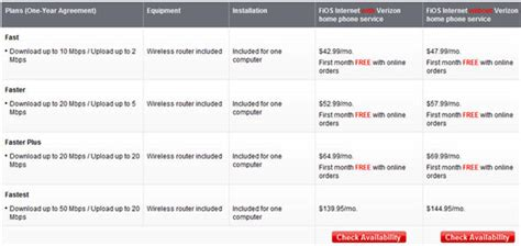 verizon internet plans for home awesome verizon home internet plans 4 cheapest verizon