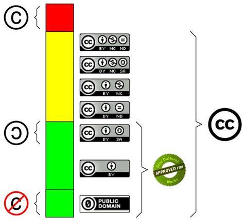 google images creative commons pin de semaforo para colorir infantil wallpapers real