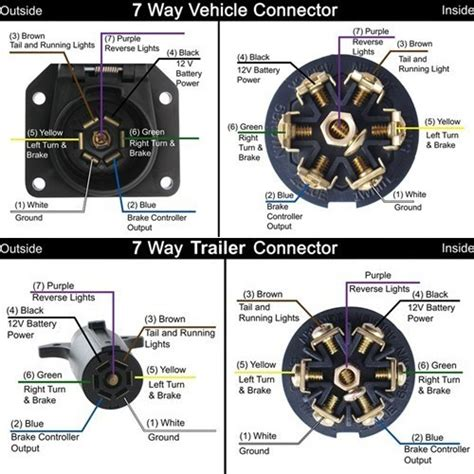 trailer wiring diagram 7 pin flat