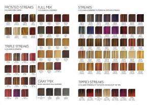 Pin hair color chart on pinterest