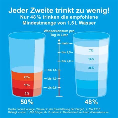 wann ist wasser am schwersten wasser trinken abnehmwunder aus der flasche fit for