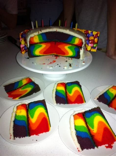 Best Birthday Cake by Best Birthday Cake Recipe Dishmaps