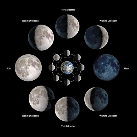 moon phase what s the moon phase today an easy guide to moon phases