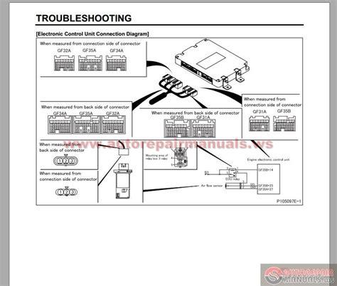 mitsubishi fuso headlight wiring diagram mitsubishi fuso