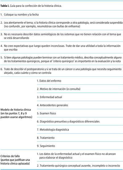 preguntas de historia clinica r 250 brica como evaluaci 243 n de historia cl 237 nica simulada