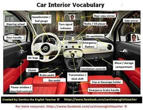 how to call each part of the interior of a car