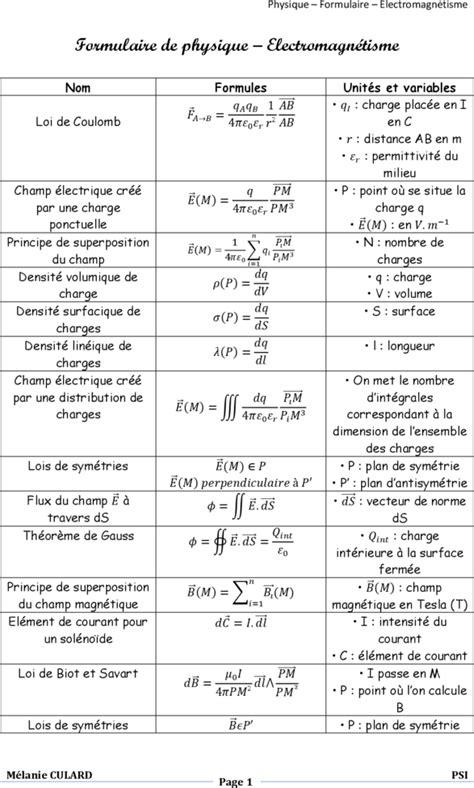 TI-Planet | electromagnétisme formulaire (programme