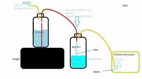 how to make an air for aquarium uses no electricity