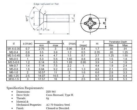Baut Bolt Hexagon Hex Socket Cap M5 X 50mm 10pcs few tips help buy accurate metric tap bolts