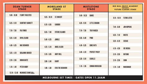 childish gambino melbourne tickets laneway festival set times and maps released music news