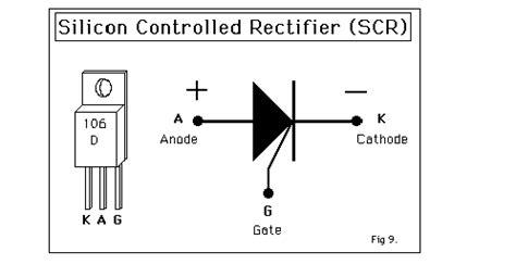 silicon controlled resistor basics of electronics