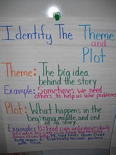 identifying theme in literature youtube finding the theme worksheets 4th grade theme worksheets