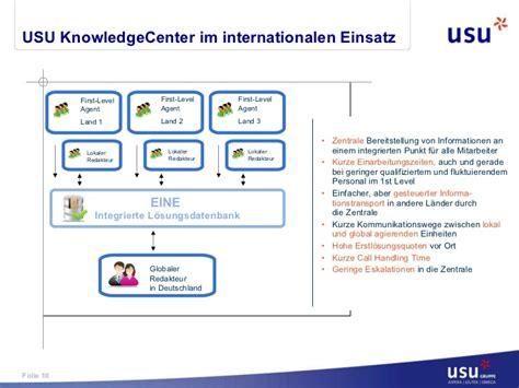 Usu Help Desk usu knowledgecenter im it service desk