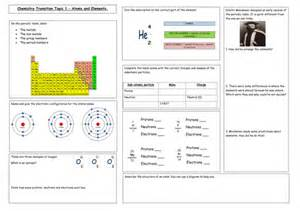 New Specification 2016 Ks3 And Gcse Atoms Atomic