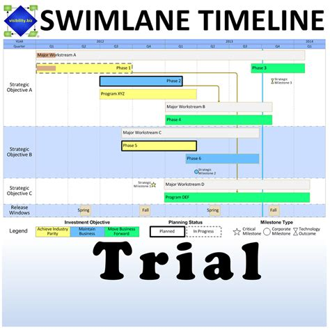visio professional 2010 trial swimlane timeline 30 day trial for visio 2010 2016