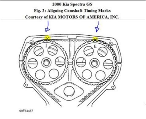 Kia Spectra Timing Belt Replacement Cost What Is The Timing Marks For A 2000 Kia Sportage 2017