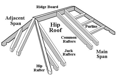 Hip Roof Components Sketches Of Hip And Valley Roof Outlines