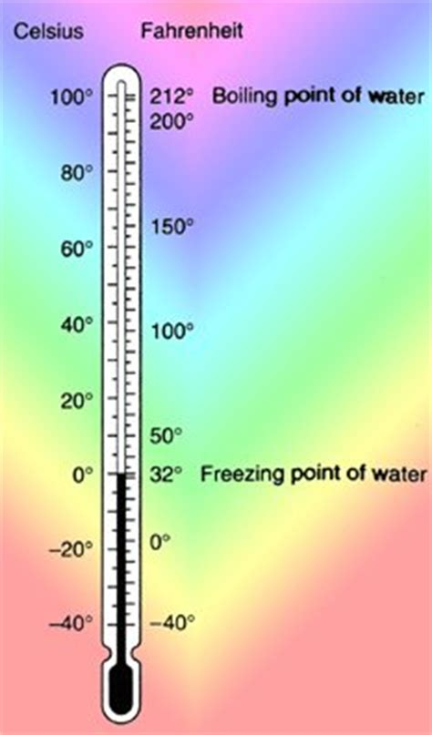 how to measure temperature in a room physics knowledge measuring temperature