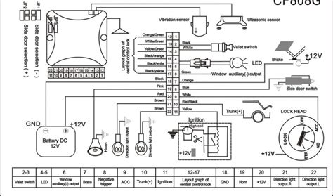 diagram alarm system viper alarm wiring diagram viper 5305v installation manual
