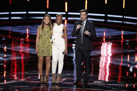 who went home on the voice 2015 last top 6 results