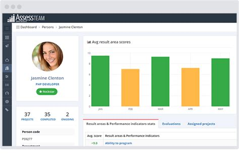 nu look home design employee reviews continuous feedback employee evaluation system built for