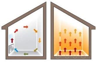 riscaldamento a pavimento o tradizionale www energenia net riscaldamento pavimento