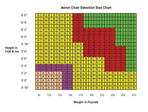 Aeron Chair Size Chart by Herman Miller Quot Loaded Quot Aeron Studiomodern