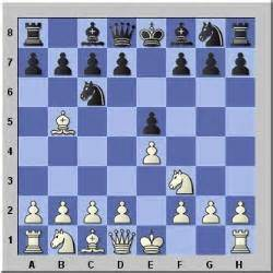 chess opening strategy ruy lopez spanish opening