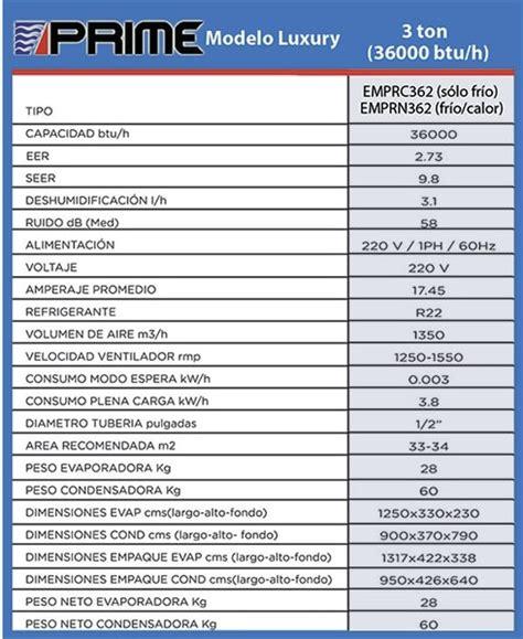 codigo error rheem ff minisplit prime 3 ton frio y calor blanco 18 290