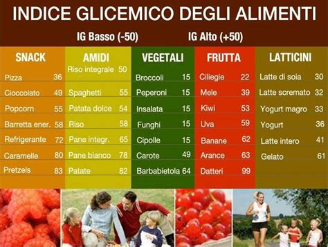 zuccheri alimenti moda carboidrati alimenti tabella bg77 pineglen