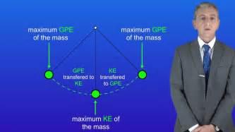 Energy Transfers 1 gcse science physics 9 1 energy transfers pendulum