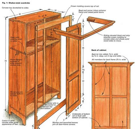 wardrobe cabinet plans building a shaker style wardrobe finewoodworking