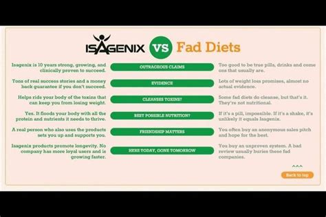 Fad Detox Diets by 33 Best Isagenix Cleanse Not A Diet Images On