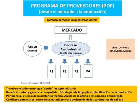 cadena productiva agroindustrial desarrollo agricola y cadenas productivas una perspectiva