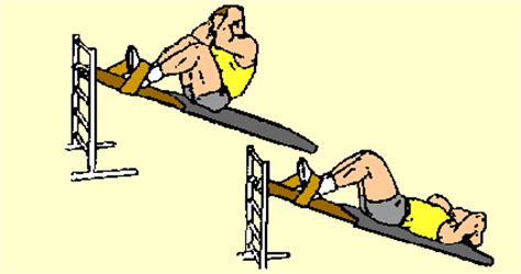 incline bench sit ups circuit training routine eric s blog