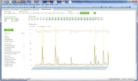 qlikview theme editor manajemen basis data dan informasi blue yonder