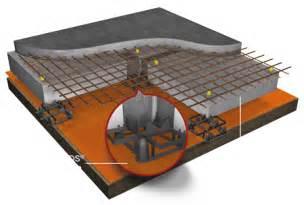Energy Pods Polystyrene Waffle Pod Void Former System Foamex Australia