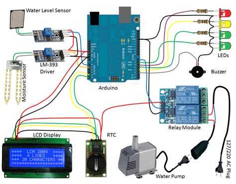 projects on arduino based automatic plant watering system pdf arduino by myself sistema de irriga 231 227 o