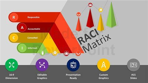 Raci Matrix Editable Ppt Template Raci Powerpoint Template