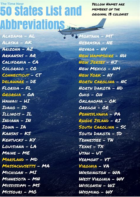 list of 50 states 50 states list and abbreviations the time now