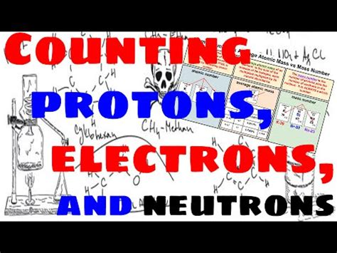 Counting Protons Neutrons And Electrons by Counting Subatomic Particles Protons Neutrons And