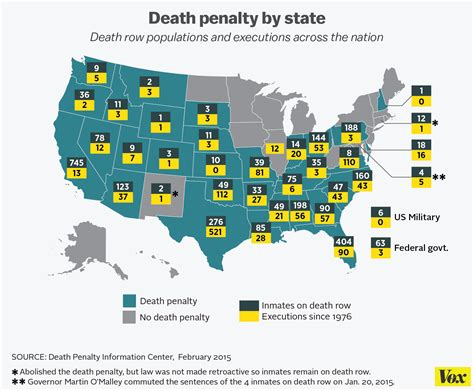 map of us states penalty how a shortage of lethal injection drugs put the