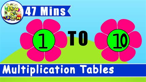 how can i learn my multiplication fast how to memorize multiplication learn your 9 times