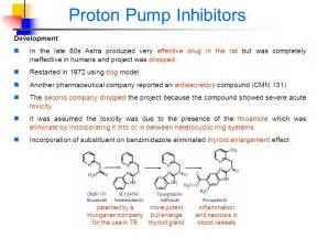 Proton Inhibitors Drugs Antihistamines Student Learning Goals Ppt