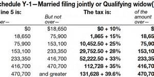 tax brackets irs 2016 irs tax brackets 2017 what you need to know fox business