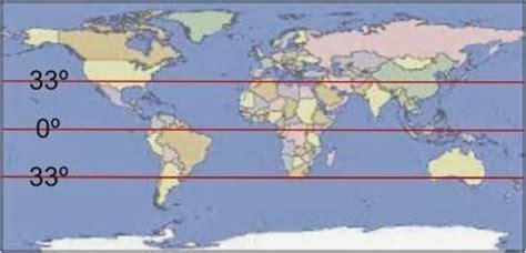 paralelo 33 misterios de la tierra despierta al futuro