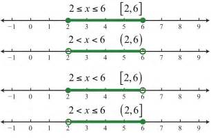 introduction to inequalities and interval notation