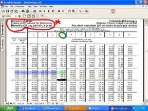 Click to see table payroll journal
