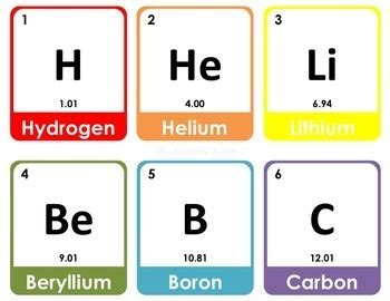 Periodic Table Of Elements Printable Flash Cards