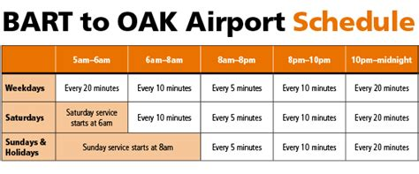 pricey airtrain to oakland airport proves popular with